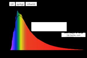 SolarSpectrum